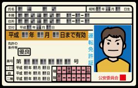 運転免許証番号12桁目の重要性と数字を変更する方法