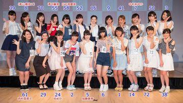 AKB48新潟版NGT48 1期生いきなり彼氏発覚で新潟市長が危惧